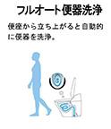 フルオート洗浄